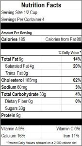 Rough estimate of the custard's nutrition facts, using the USDA nutrient database.