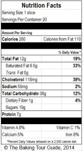Nutrition Facts for one slice of noodle pudding, based on the USDA Nutrient Database.