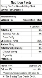 Nutrition for 5 oz of grass-fed strip steak from the USDA Nutrient Database.