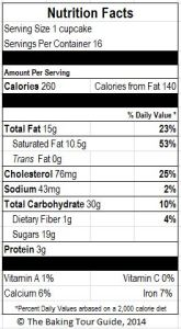 Samoa Cupcake nutrition based on the USDA Nutrient Database.