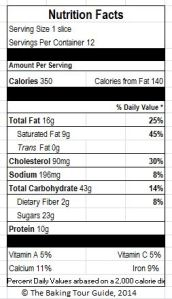 Nutrition facts for 1 slice of Baked Brie based on the USDA nutrient database, using 12 oz of Brie.