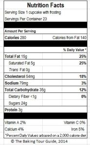 Nutrition Facts for 1 Think Pink Olive Oil Cupcake with frosting based on the USDA Nutrient Database.