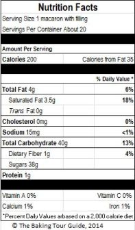 Nutrition Facts for 1 Cinnamon French Macaron based on the USDA Nutrient Database