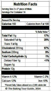 Nutrition Facts for one piece of Olive Brunch Frittata based on the USDA Nutrient Database and product facts panels.