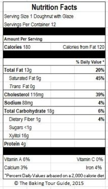 Nutrition Facts for one doughnut with glaze based on the USDA Nutrient Database and products used. *Note- The calorie/xylitol content relates to using ALL of the glaze.