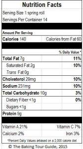 Nutrition facts for one Baked Spring Roll based on the USDA nutrient database and products used.