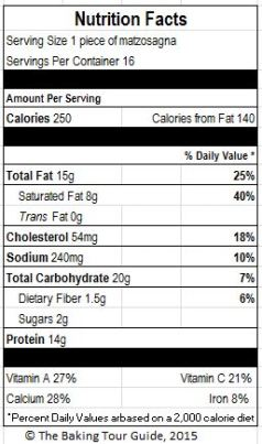 Nutrition facts for one piece of matzosagna based on the USDA Nutrient Database.