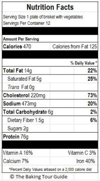 Rough estimate of the nutrition facts for one serving of brisket with vegetables based on the USDA Nutrient Database