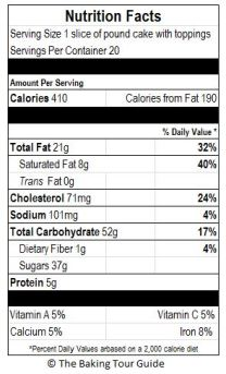Nutrition facts for one slice of pound cake based on the USDA Nutrient Database and products used.
