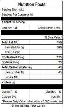 Nutrition facts for one slice of flourless chocolate cake based on the USDA Nutrient Database