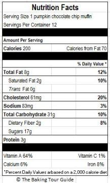 Pumpkin Muffin Nutrition © The Baking Tour Guide
