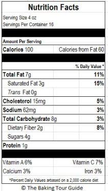 Spaghetti Squash Nutrition