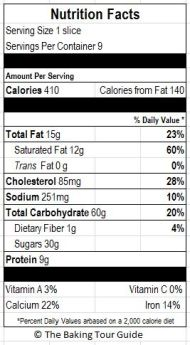 Balsamic Cake Nutrition
