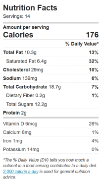 Nutrition Facts for Awesome Cookies